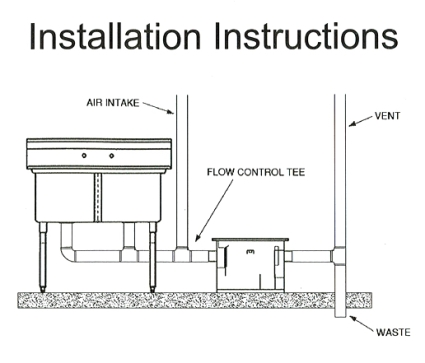 Commercial Grease Trap Interceptor 50 Lb 25 Gpm