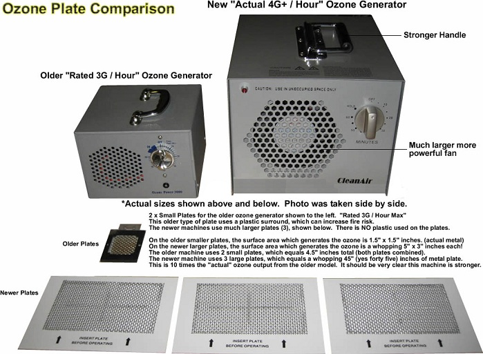 Brand New Ozone Generator Air Purifier - Purifies 5000 Sq  Feet!