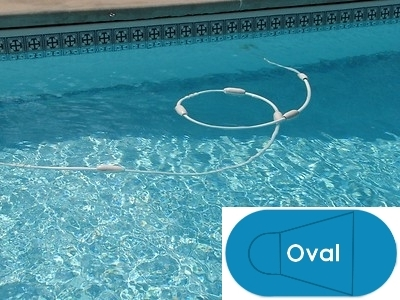 Complete 18\'x36\' Oval InGround Swimming Pool Kit with Steel Supports
